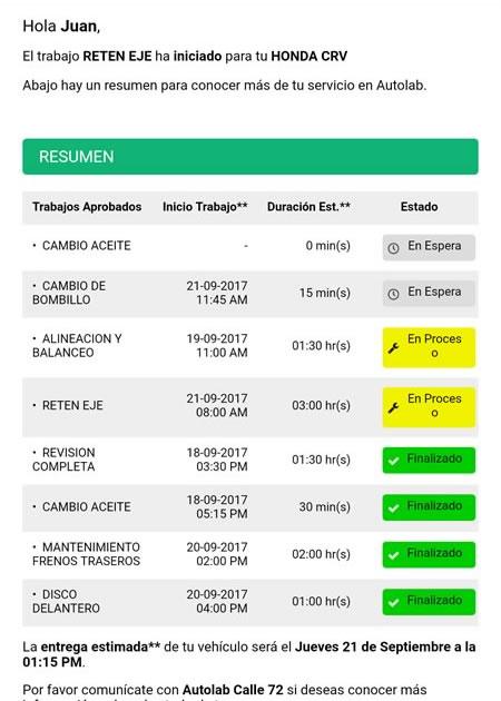 Notificación de Car tracking Autolab